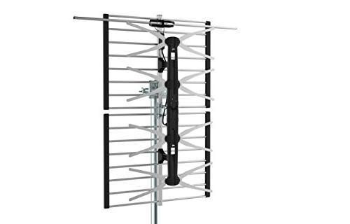 homeworx hdtv antenna range support