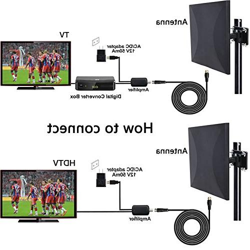 Omni-Directional Digital TV Miles HDTV Support & All for Outdoor, Attic,RV 32ft Coax Cable