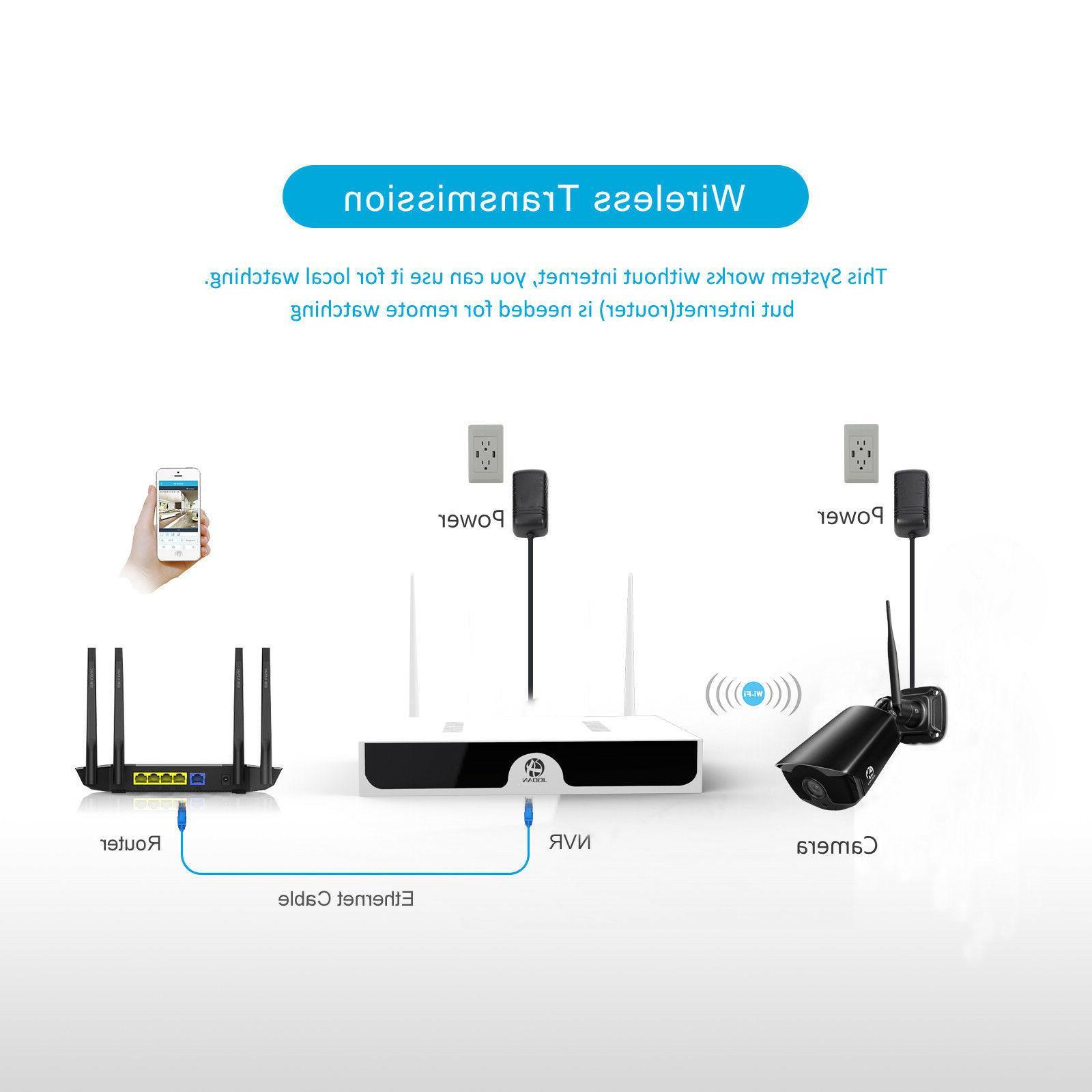 JOOAN 1080P Security Outdoor IP Camera Kit